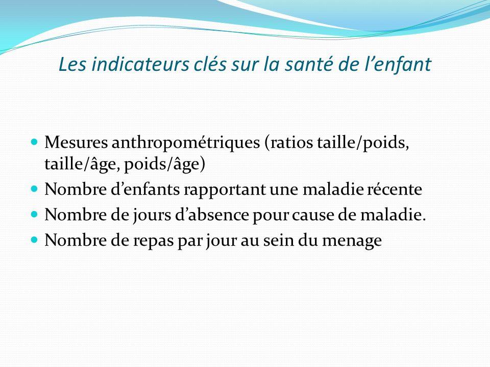 Les indicateurs clés sur la santé de lenfant Mesures anthropométriques (ratios taille/poids, taille/âge, poids/âge) Nombre denfants rapportant une maladie récente Nombre de jours dabsence pour cause de maladie.