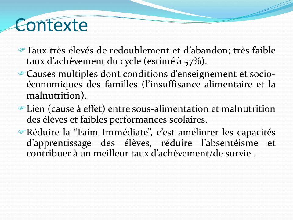 Contexte Taux très élevés de redoublement et dabandon; très faible taux dachèvement du cycle (estimé à 57%).