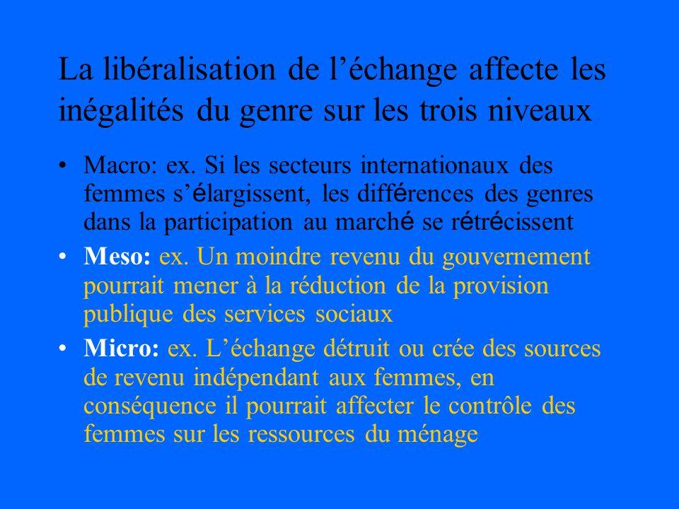 La libéralisation de léchange affecte les inégalités du genre sur les trois niveaux Macro: ex.