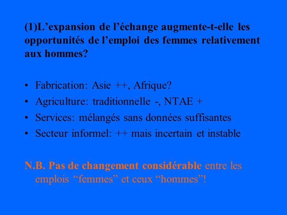 (1)Lexpansion de léchange augmente-t-elle les opportunités de lemploi des femmes relativement aux hommes.