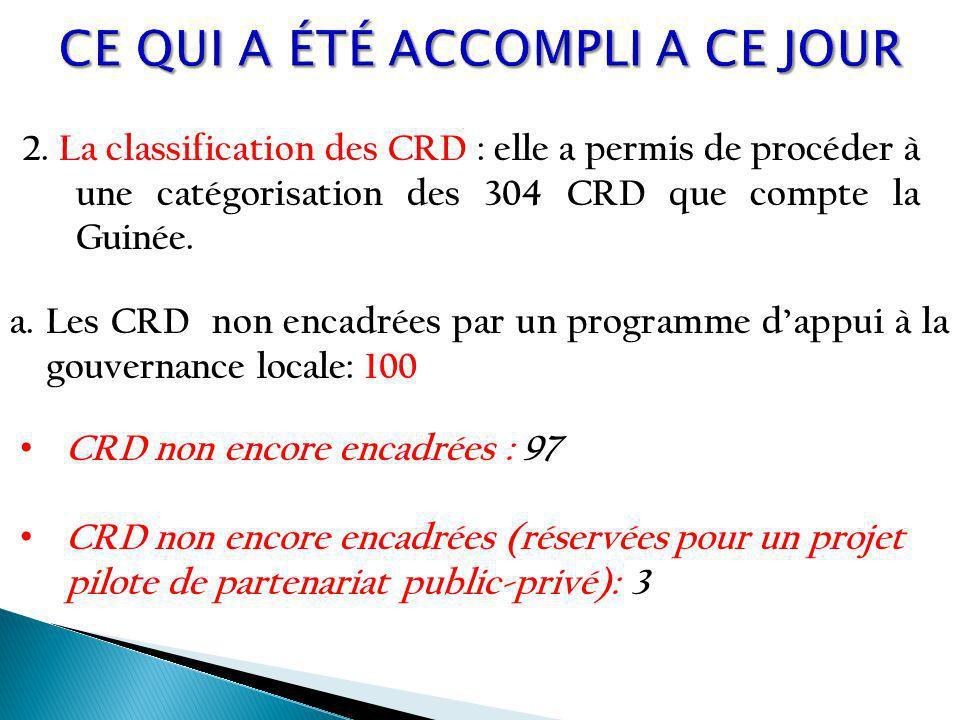 2. La classification des CRD : elle a permis de procéder à une catégorisation des 304 CRD que compte la Guinée. a. Les CRD non encadrées par un progra