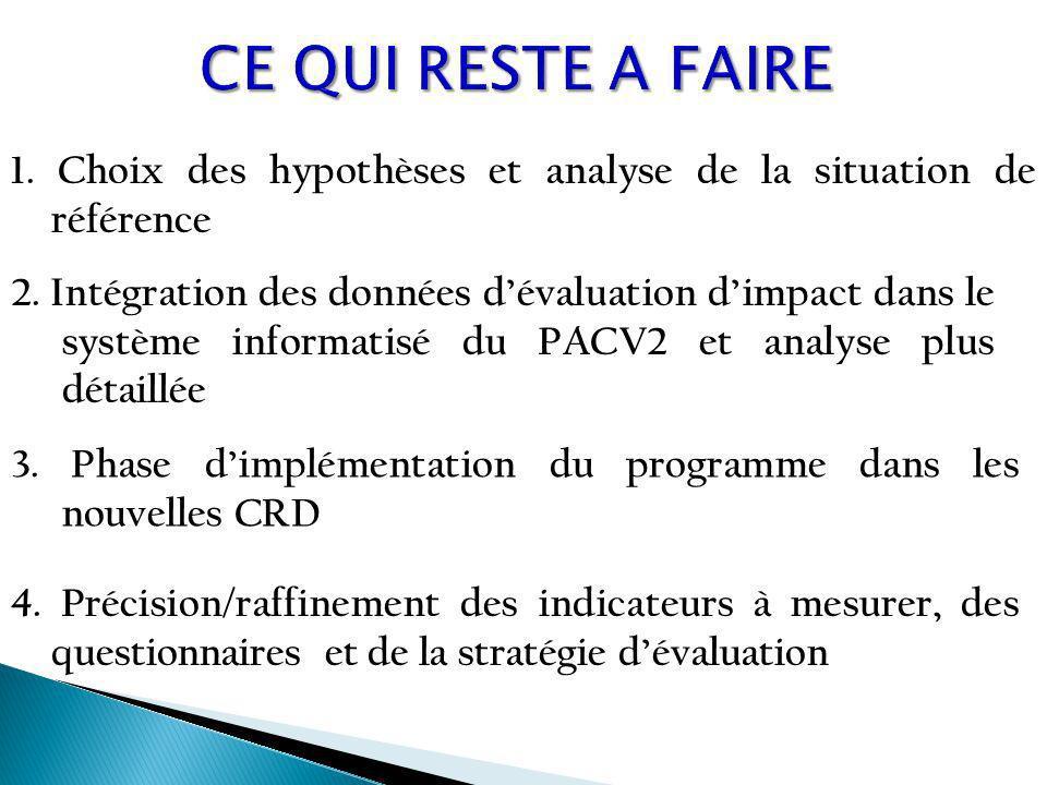 1.Choix des hypothèses et analyse de la situation de référence 2.