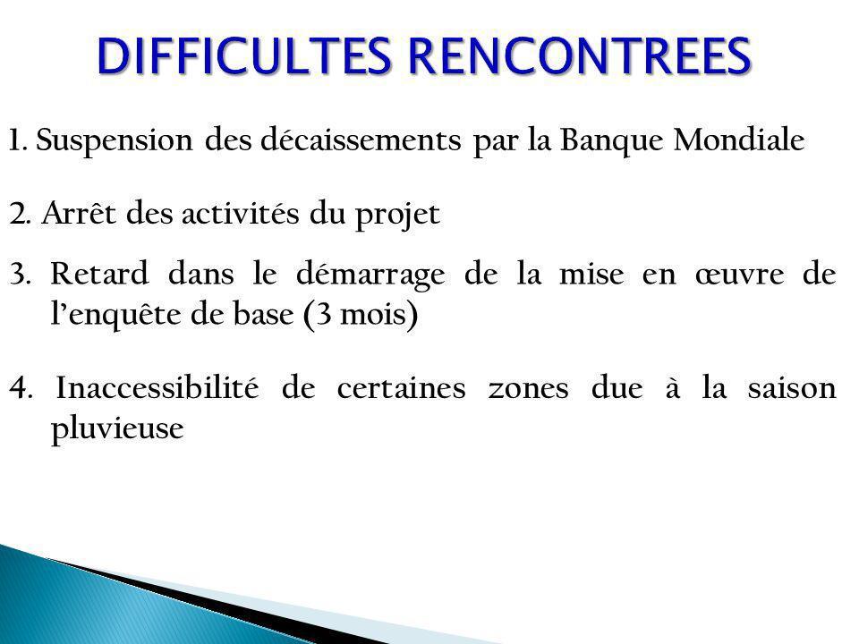 1.Suspension des décaissements par la Banque Mondiale 2.