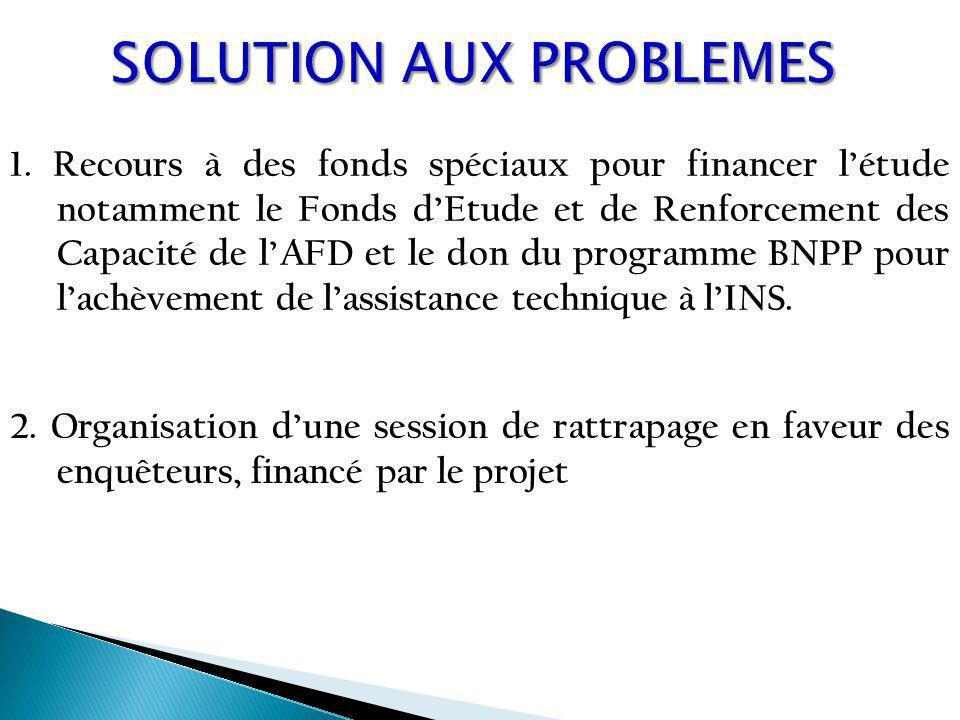 1. Recours à des fonds spéciaux pour financer létude notamment le Fonds dEtude et de Renforcement des Capacité de lAFD et le don du programme BNPP pou