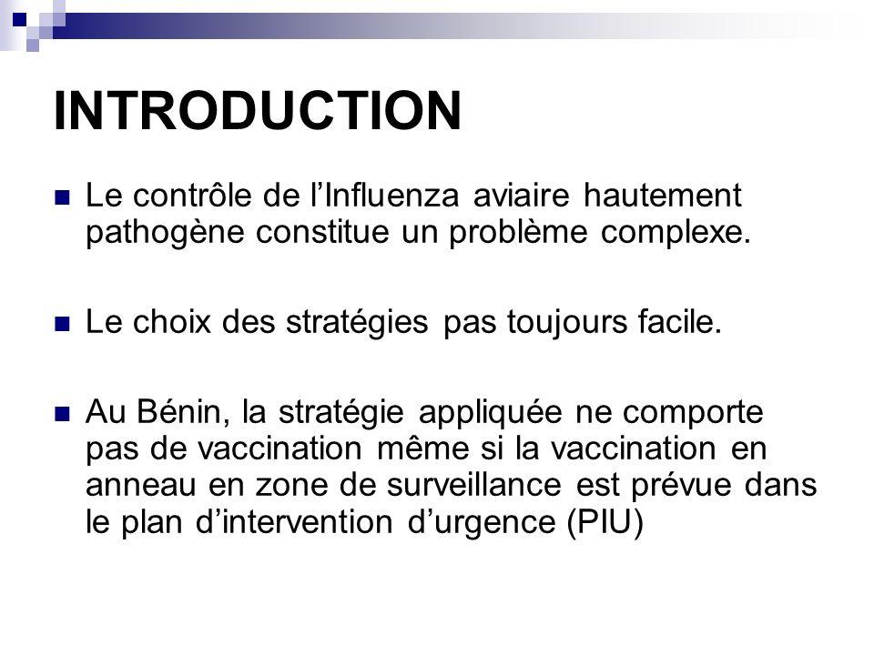 INTRODUCTION Le contrôle de lInfluenza aviaire hautement pathogène constitue un problème complexe.