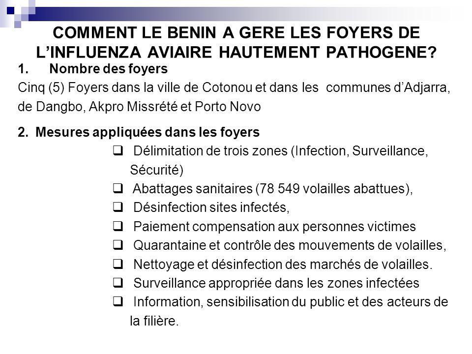 COMMENT LE BENIN A GERE LES FOYERS DE LINFLUENZA AVIAIRE HAUTEMENT PATHOGENE.