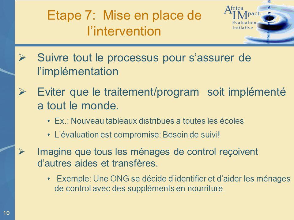 10 Etape 7: Mise en place de lintervention Suivre tout le processus pour sassurer de limplémentation Eviter que le traitement/program soit implémenté a tout le monde.