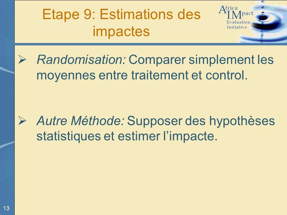 13 Etape 9: Estimations des impactes Randomisation: Comparer simplement les moyennes entre traitement et control.