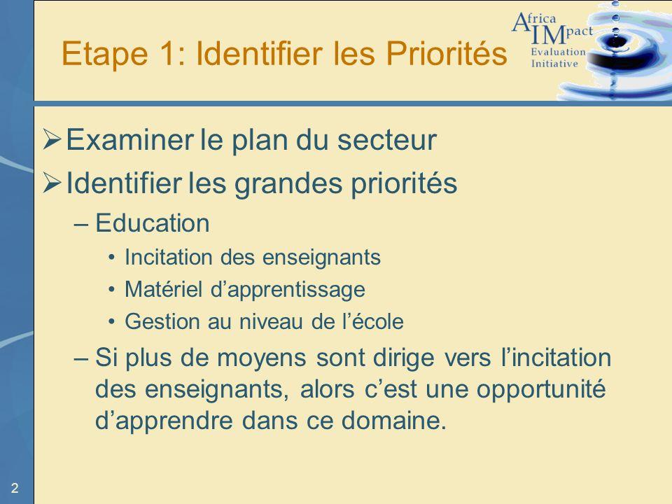 2 Etape 1: Identifier les Priorités Examiner le plan du secteur Identifier les grandes priorités –Education Incitation des enseignants Matériel dapprentissage Gestion au niveau de lécole –Si plus de moyens sont dirige vers lincitation des enseignants, alors cest une opportunité dapprendre dans ce domaine.