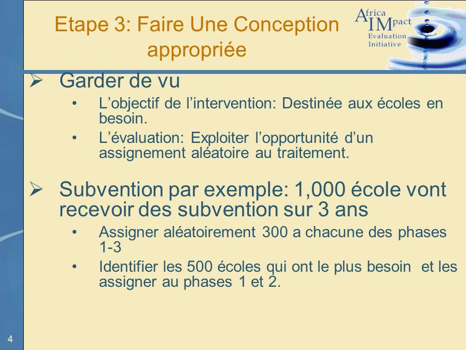 4 Etape 3: Faire Une Conception appropriée Garder de vu Lobjectif de lintervention: Destinée aux écoles en besoin.