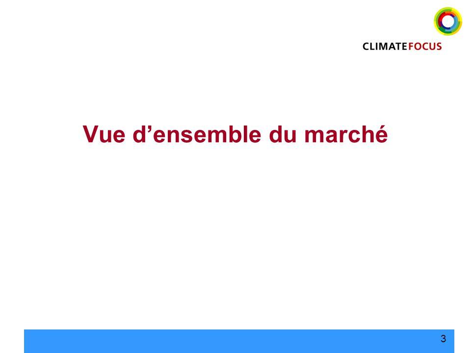 24 Merci Questions à: Mercedes Fernández Armenteros m.fernandez@climatefocus.com Climate Focus BV Minervahuis III Rodezand 34 3011 AN Rotterdam Pays Bas +31 10 217 5992