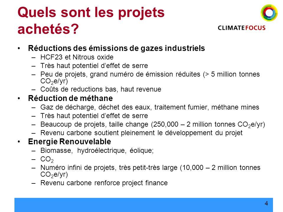 4 Quels sont les projets achetés? Réductions des émissions de gazes industriels –HCF23 et Nitrous oxide –Très haut potentiel deffet de serre –Peu de p