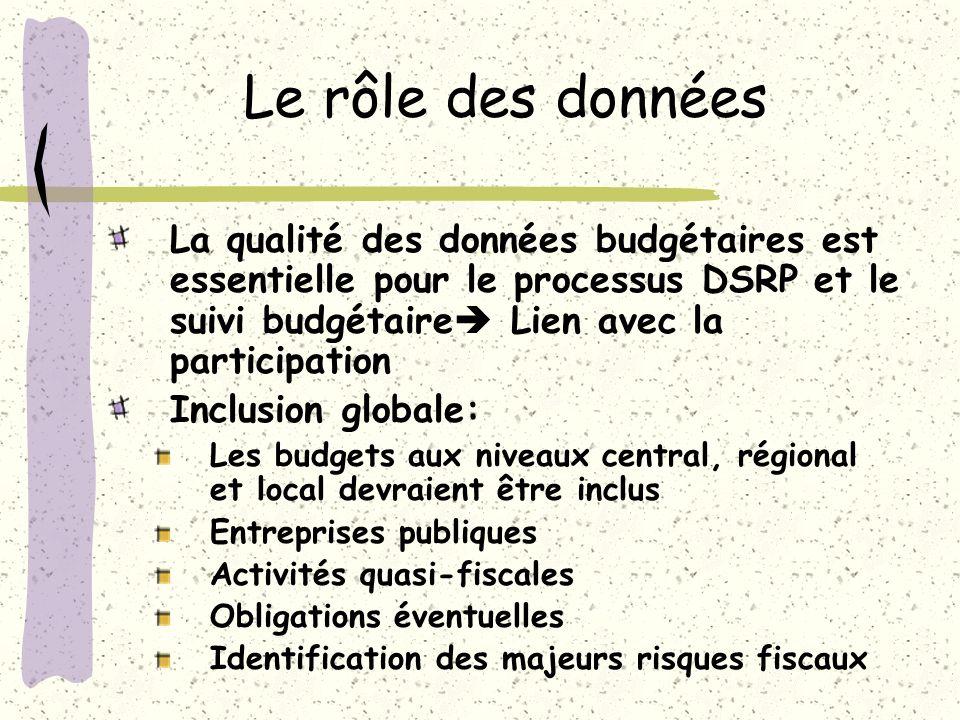 Le rôle des données La qualité des données budgétaires est essentielle pour le processus DSRP et le suivi budgétaire Lien avec la participation Inclus