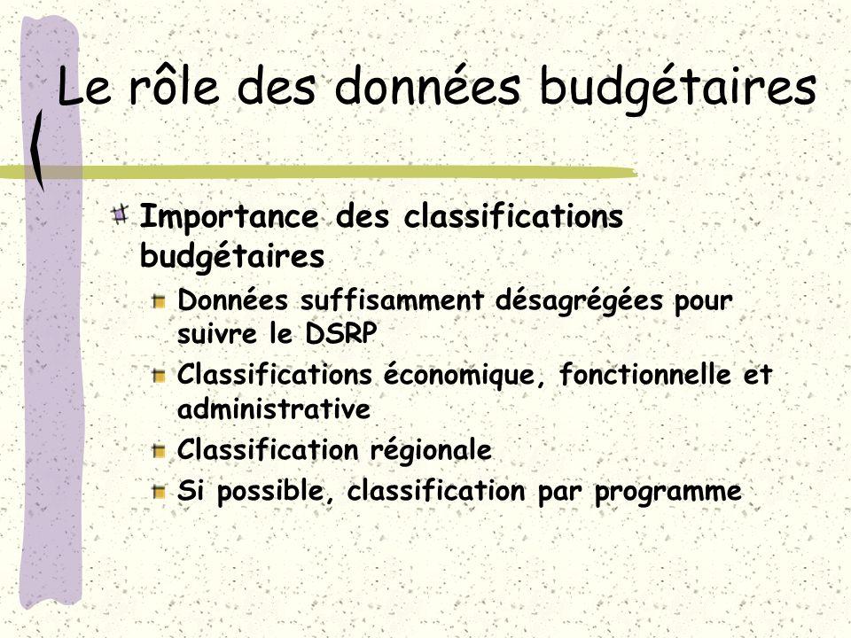 Le rôle des données budgétaires Importance des classifications budgétaires Données suffisamment désagrégées pour suivre le DSRP Classifications économ