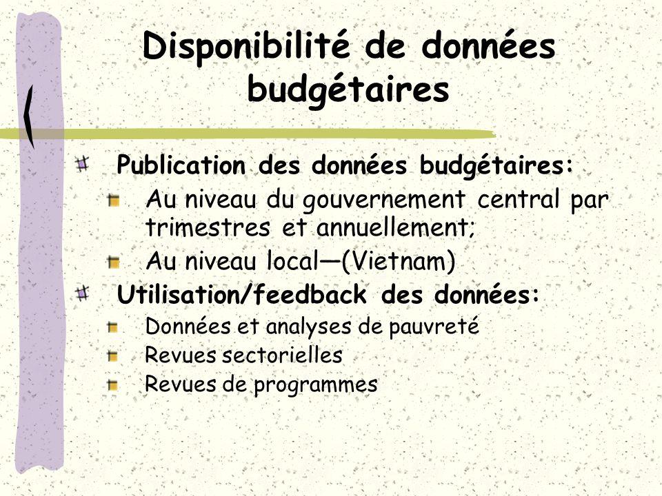 Disponibilité de données budgétaires Publication des données budgétaires: Au niveau du gouvernement central par trimestres et annuellement; Au niveau
