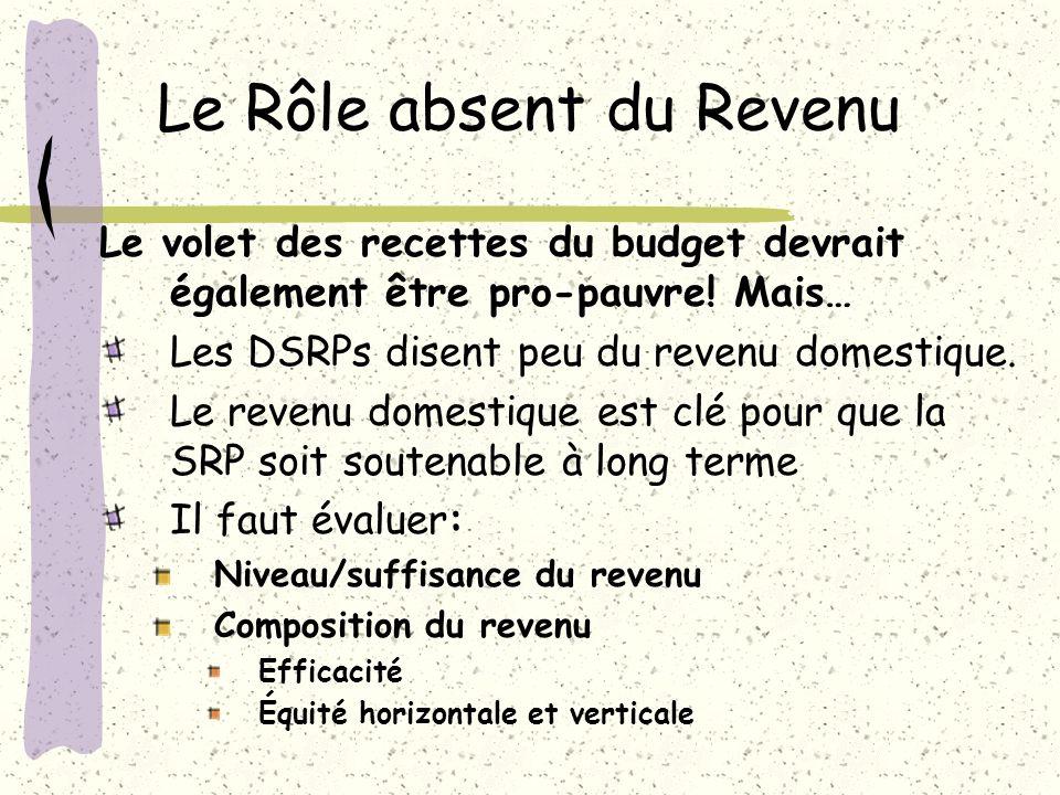 Le Rôle absent du Revenu Le volet des recettes du budget devrait également être pro-pauvre! Mais… Les DSRPs disent peu du revenu domestique. Le revenu