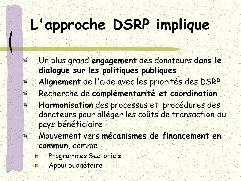 L'approche DSRP implique Un plus grand engagement des donateurs dans le dialogue sur les politiques publiques Alignement de l'aide avec les priorités
