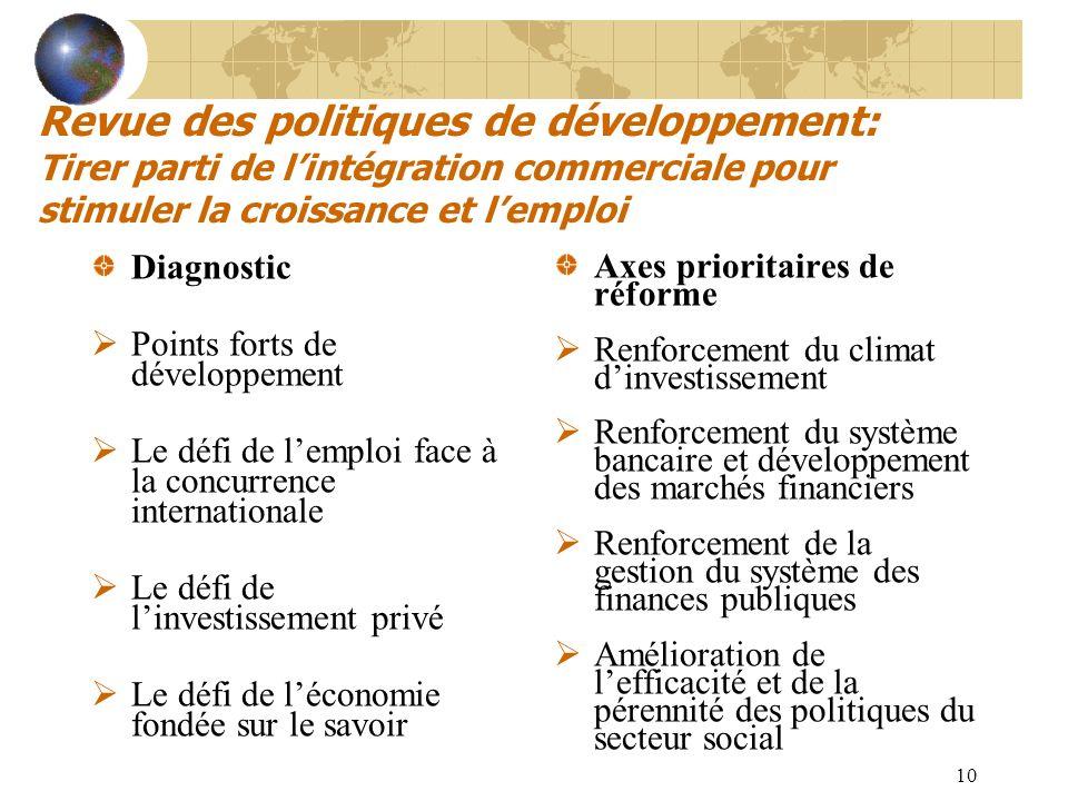 10 Revue des politiques de développement: Tirer parti de lintégration commerciale pour stimuler la croissance et lemploi Diagnostic Points forts de dé