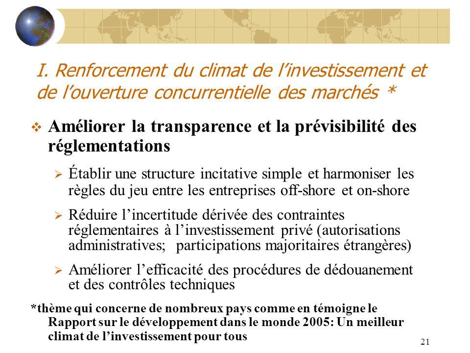 21 I. Renforcement du climat de linvestissement et de louverture concurrentielle des marchés * Améliorer la transparence et la prévisibilité des régle