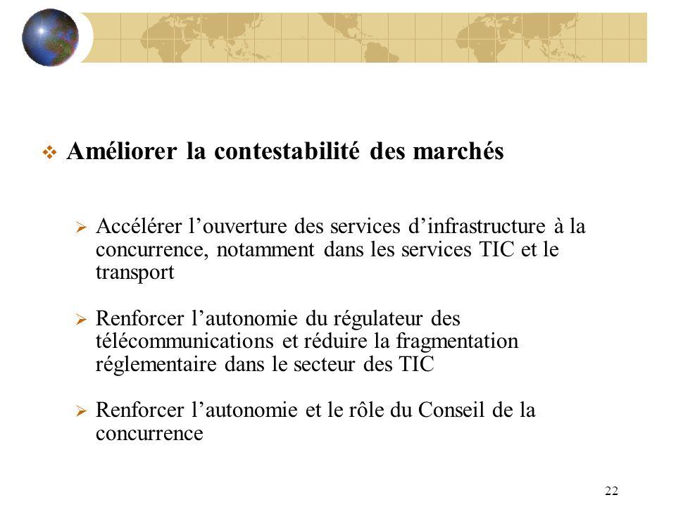 22 Améliorer la contestabilité des marchés Accélérer louverture des services dinfrastructure à la concurrence, notamment dans les services TIC et le t