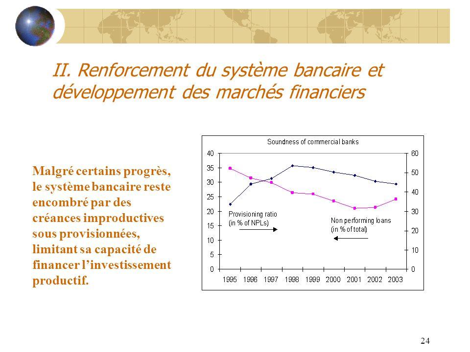24 II. Renforcement du système bancaire et développement des marchés financiers Malgré certains progrès, le système bancaire reste encombré par des cr
