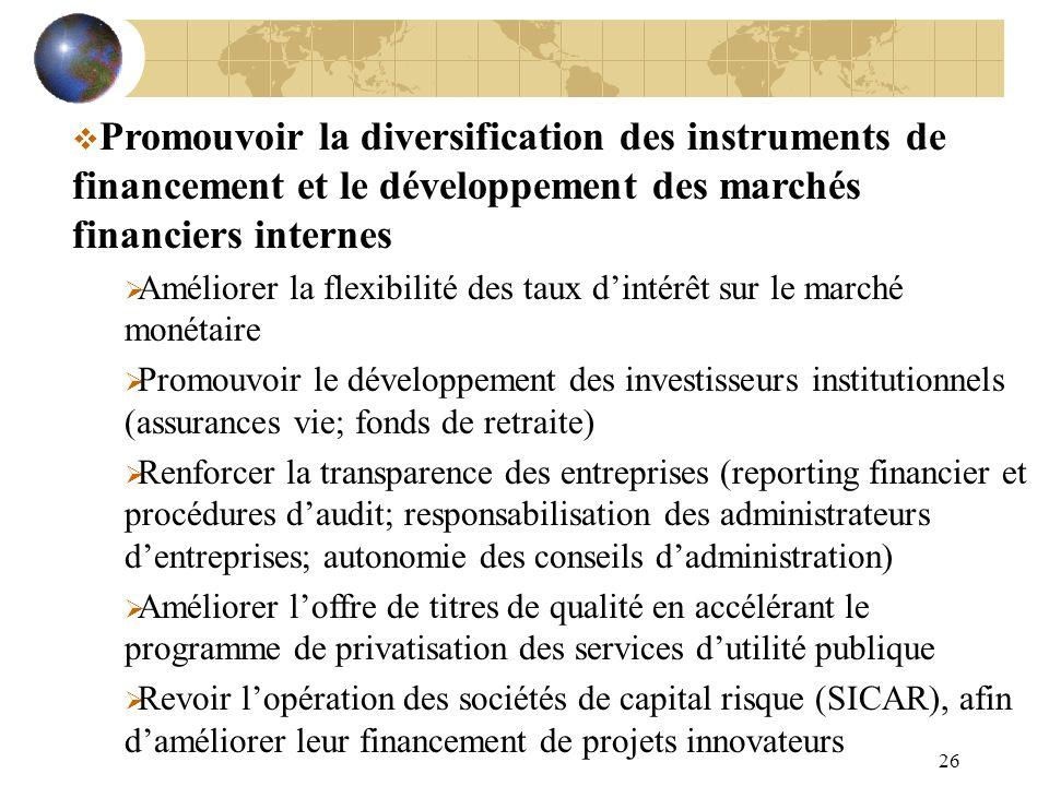 26 Promouvoir la diversification des instruments de financement et le développement des marchés financiers internes Améliorer la flexibilité des taux