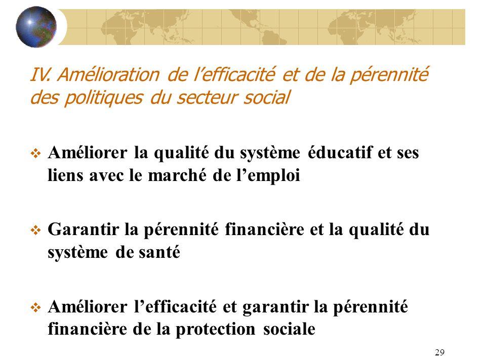 29 IV. Amélioration de lefficacité et de la pérennité des politiques du secteur social Améliorer la qualité du système éducatif et ses liens avec le m
