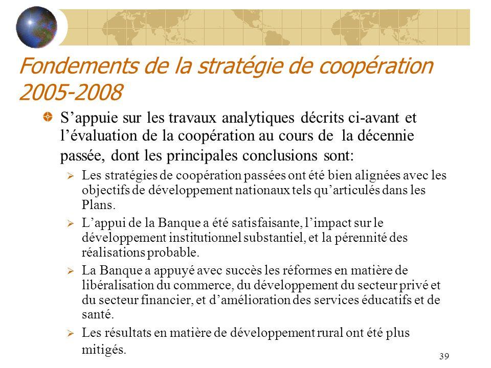39 Fondements de la stratégie de coopération 2005-2008 Sappuie sur les travaux analytiques décrits ci-avant et lévaluation de la coopération au cours