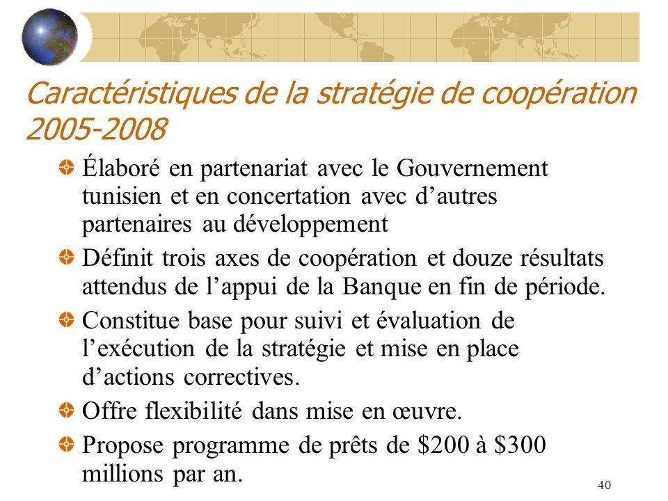 40 Caractéristiques de la stratégie de coopération 2005-2008 Élaboré en partenariat avec le Gouvernement tunisien et en concertation avec dautres part