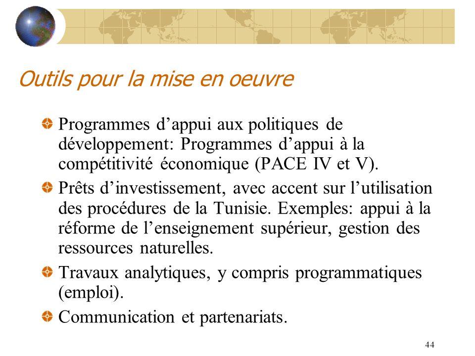 44 Outils pour la mise en oeuvre Programmes dappui aux politiques de développement: Programmes dappui à la compétitivité économique (PACE IV et V). Pr