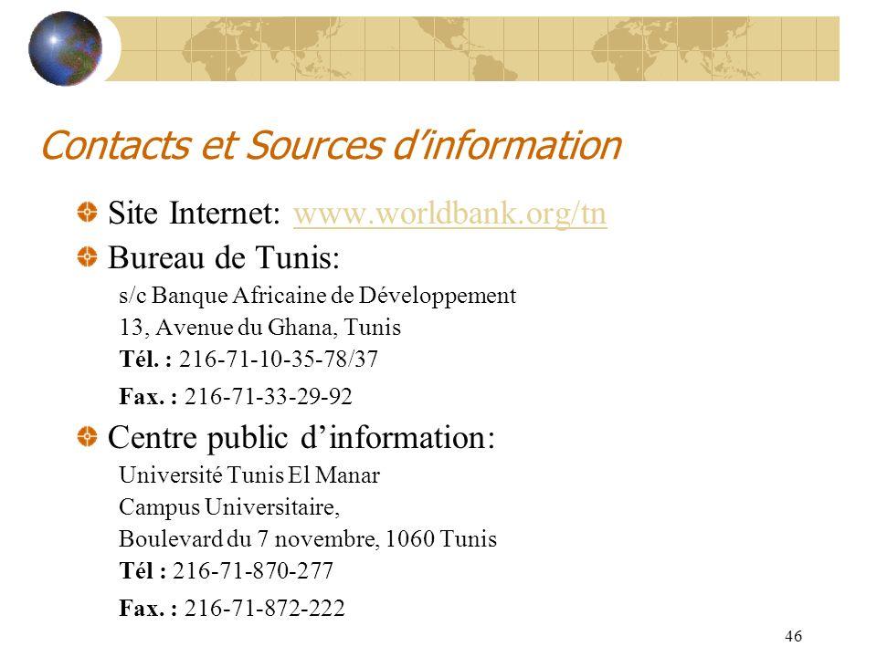 46 Contacts et Sources dinformation Site Internet: www.worldbank.org/tnwww.worldbank.org/tn Bureau de Tunis: s/c Banque Africaine de Développement 13,
