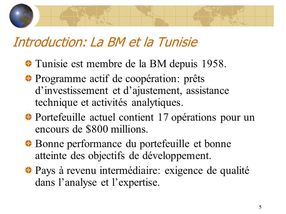 5 Introduction: La BM et la Tunisie Tunisie est membre de la BM depuis 1958. Programme actif de coopération: prêts dinvestissement et dajustement, ass