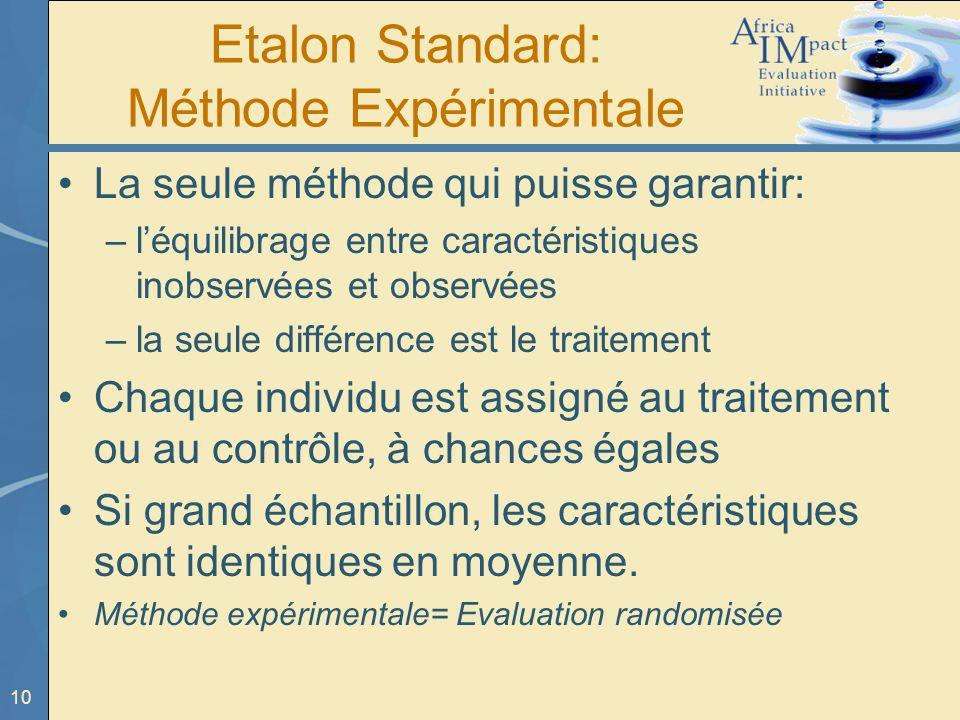 10 Etalon Standard: Méthode Expérimentale La seule méthode qui puisse garantir: –léquilibrage entre caractéristiques inobservées et observées –la seul