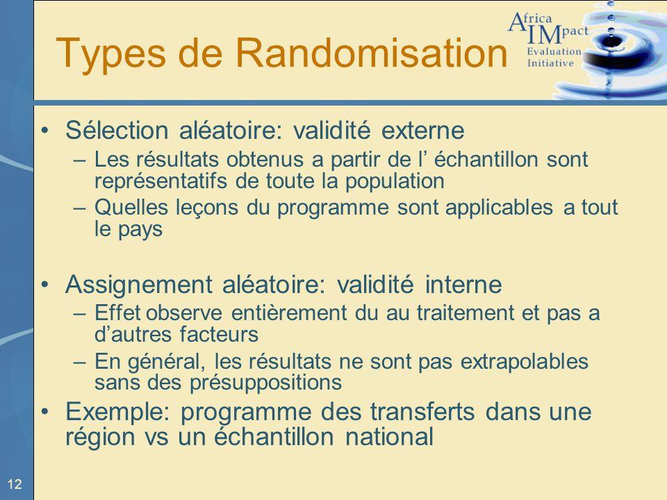 12 Types de Randomisation Sélection aléatoire: validité externe –Les résultats obtenus a partir de l échantillon sont représentatifs de toute la popul