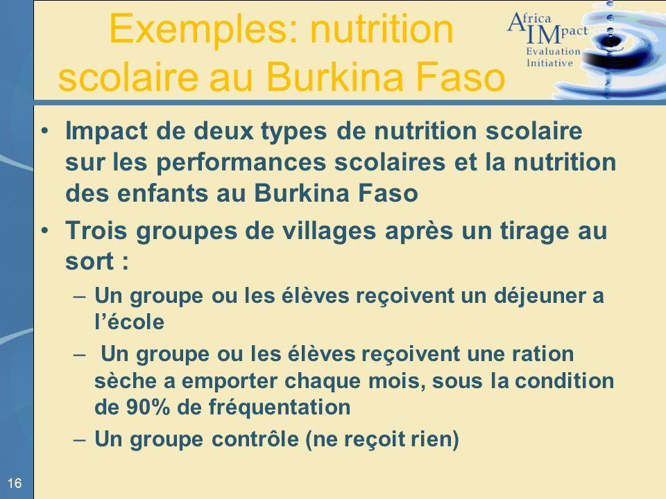 16 Exemples: nutrition scolaire au Burkina Faso Impact de deux types de nutrition scolaire sur les performances scolaires et la nutrition des enfants