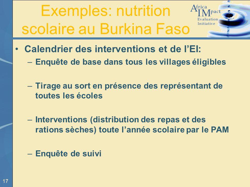 17 Exemples: nutrition scolaire au Burkina Faso Calendrier des interventions et de lEI: –Enquête de base dans tous les villages éligibles –Tirage au s