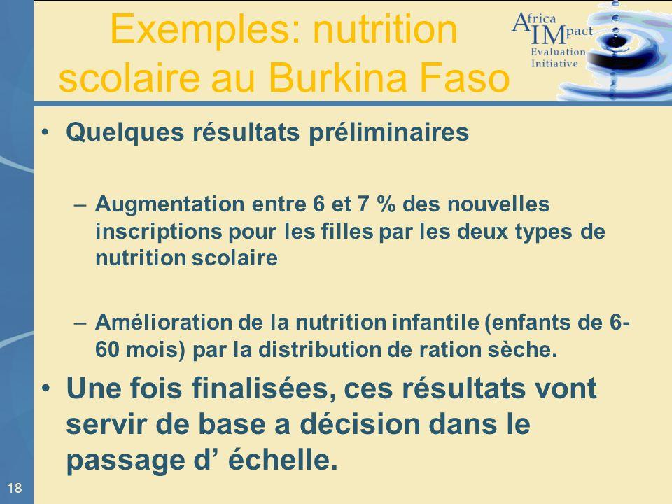 18 Exemples: nutrition scolaire au Burkina Faso Quelques résultats préliminaires –Augmentation entre 6 et 7 % des nouvelles inscriptions pour les fill