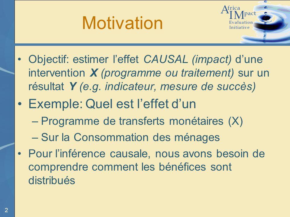 2 Motivation Objectif: estimer leffet CAUSAL (impact) dune intervention X (programme ou traitement) sur un résultat Y (e.g. indicateur, mesure de succ