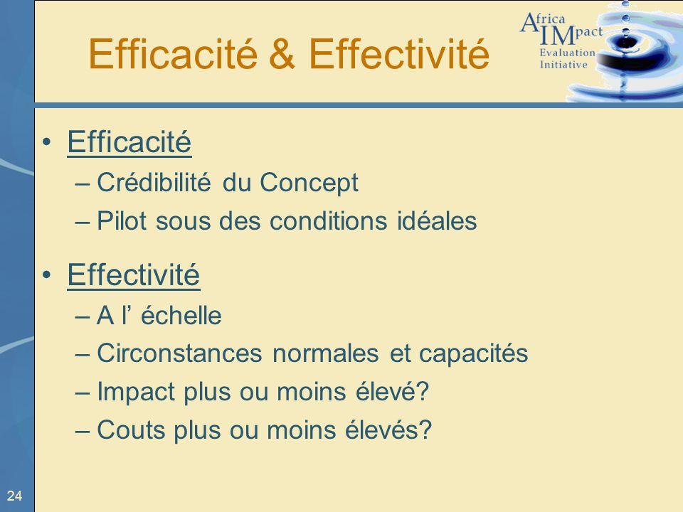 24 Efficacité & Effectivité Efficacité –Crédibilité du Concept –Pilot sous des conditions idéales Effectivité –A l échelle –Circonstances normales et