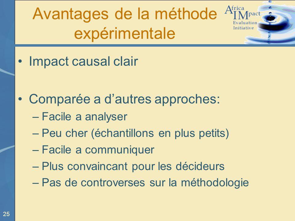 25 Avantages de la méthode expérimentale Impact causal clair Comparée a dautres approches: –Facile a analyser –Peu cher (échantillons en plus petits)