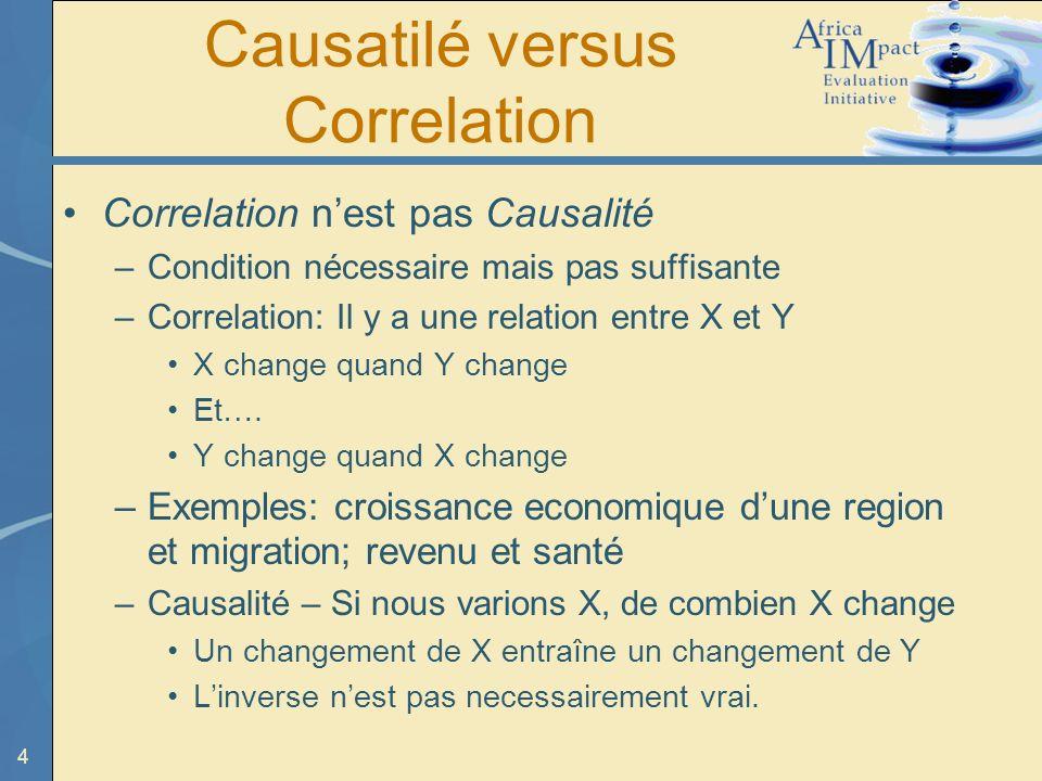 4 Causatilé versus Correlation Correlation nest pas Causalité –Condition nécessaire mais pas suffisante –Correlation: Il y a une relation entre X et Y