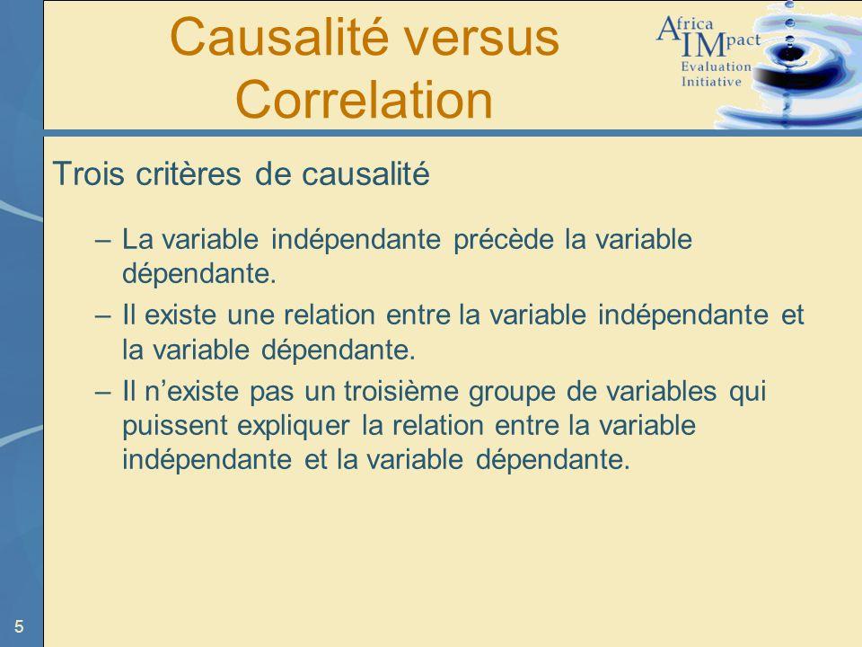 5 Causalité versus Correlation Trois critères de causalité –La variable indépendante précède la variable dépendante. –Il existe une relation entre la