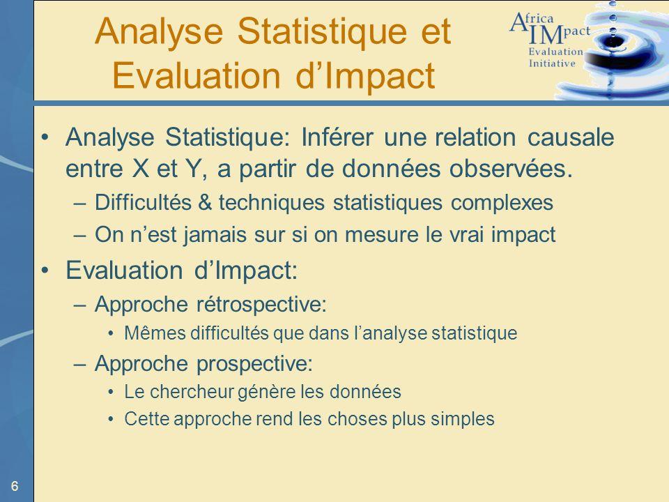 6 Analyse Statistique: Inférer une relation causale entre X et Y, a partir de données observées. –Difficultés & techniques statistiques complexes –On