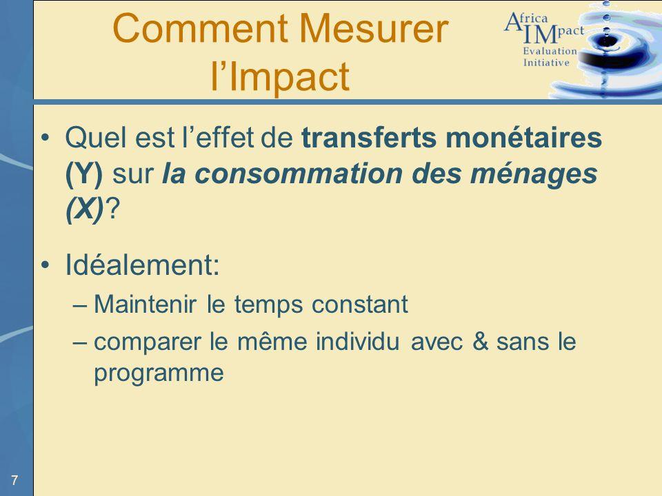 7 Comment Mesurer lImpact Quel est leffet de transferts monétaires (Y) sur la consommation des ménages (X)? Idéalement: –Maintenir le temps constant –