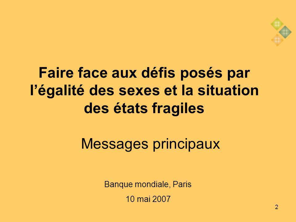 2 Messages principaux Banque mondiale, Paris 10 mai 2007 Faire face aux défis posés par légalité des sexes et la situation des états fragiles