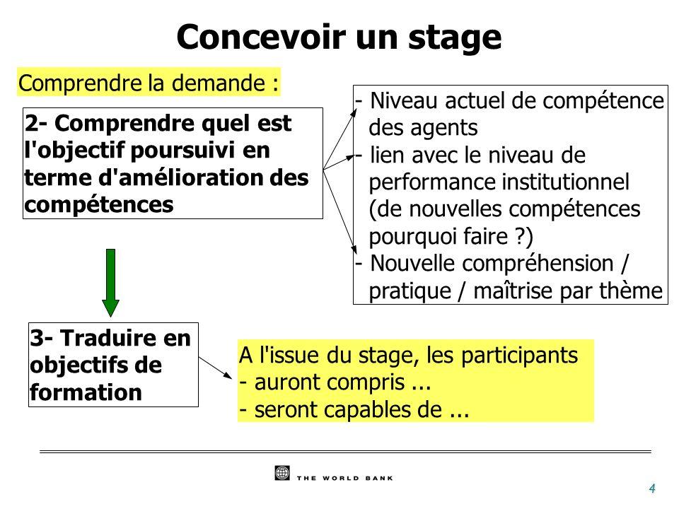 5 Concevoir un stage 3- Traduire en objectifs de formation A l issue du stage...