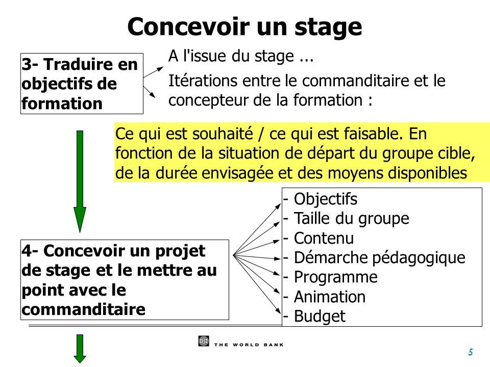 5 Concevoir un stage 3- Traduire en objectifs de formation A l'issue du stage... Itérations entre le commanditaire et le concepteur de la formation :