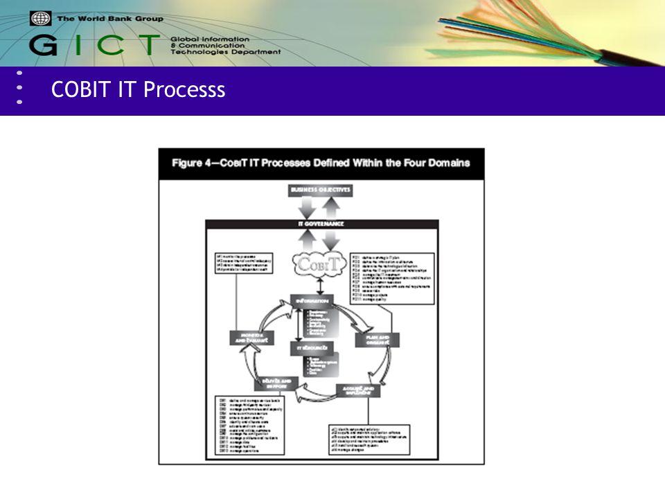 COBIT IT Processs