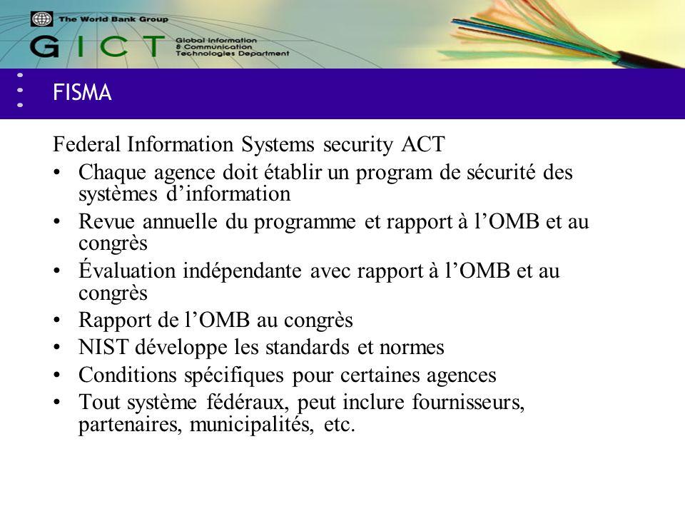 FISMA Federal Information Systems security ACT Chaque agence doit établir un program de sécurité des systèmes dinformation Revue annuelle du programme