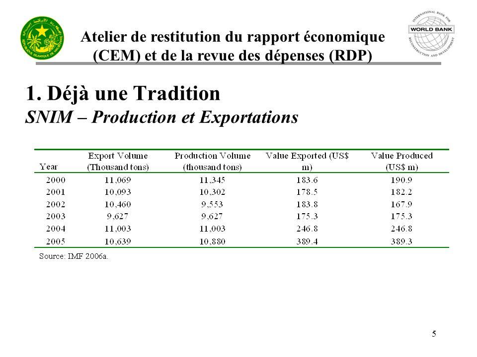 Atelier de restitution du rapport économique (CEM) et de la revue des dépenses (RDP) 16 3.1 Réforme du secteur minier mauritanien Cadastre et permis miniers: